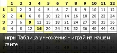 игры Таблица умножения - играй на нашем сайте
