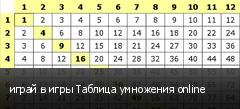 играй в игры Таблица умножения online
