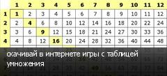 скачивай в интернете игры с таблицей умножения
