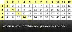 играй в игры с таблицей умножения онлайн