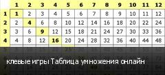 клевые игры Таблица умножения онлайн