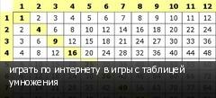 играть по интернету в игры с таблицей умножения