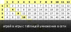 играй в игры с таблицей умножения в сети