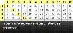 играй по интернету в игры с таблицей умножения