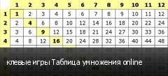 клевые игры Таблица умножения online