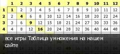 все игры Таблица умножения на нашем сайте
