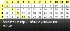 бесплатные игры Таблица умножения сейчас