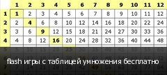 flash игры с таблицей умножения бесплатно