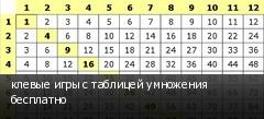 клевые игры с таблицей умножения бесплатно