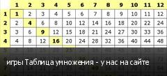 игры Таблица умножения - у нас на сайте