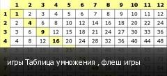 игры Таблица умножения , флеш игры