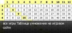 все игры Таблица умножения на игровом сайте