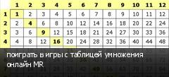 поиграть в игры с таблицей умножения онлайн MR