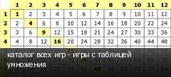 каталог всех игр - игры с таблицей умножения