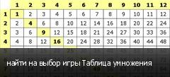 найти на выбор игры Таблица умножения