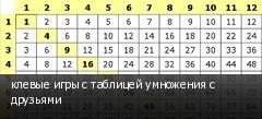 клевые игры с таблицей умножения с друзьями