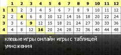 клевые игры онлайн игры с таблицей умножения