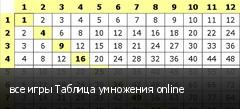 все игры Таблица умножения online
