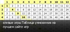 клевые игры Таблица умножения на лучшем сайте игр