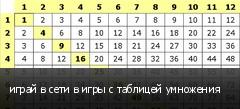 играй в сети в игры с таблицей умножения