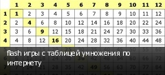 flash игры с таблицей умножения по интернету