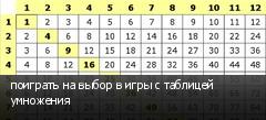 поиграть на выбор в игры с таблицей умножения