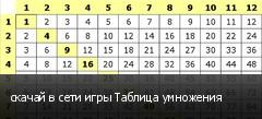скачай в сети игры Таблица умножения