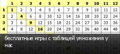 бесплатные игры с таблицей умножения у нас