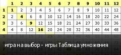 игра на выбор - игры Таблица умножения