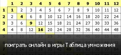 поиграть онлайн в игры Таблица умножения