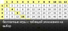 бесплатные игры с таблицей умножения на выбор