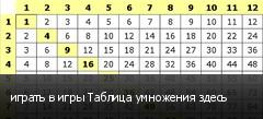 играть в игры Таблица умножения здесь