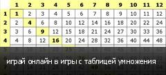 играй онлайн в игры с таблицей умножения