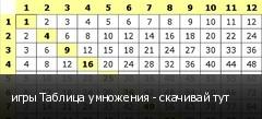 игры Таблица умножения - скачивай тут
