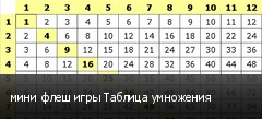 мини флеш игры Таблица умножения