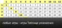 любые игры - игры Таблица умножения