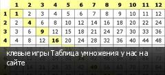 клевые игры Таблица умножения у нас на сайте